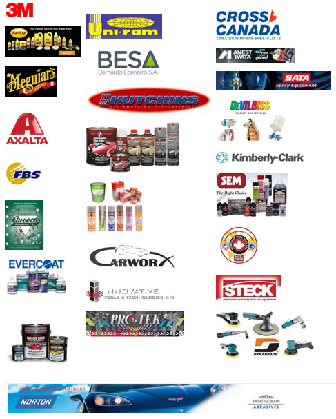 Automotive Car Paint Supplies